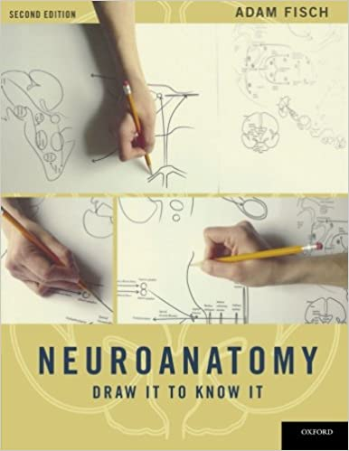 DRAW IT TO KNOW IT NEUROANATOMY PDF DOWNLOAD