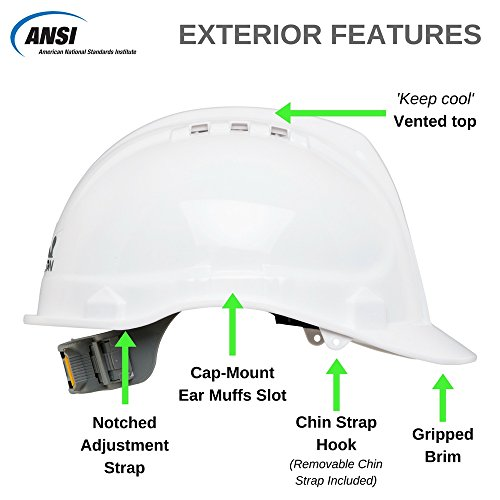Safety Hard Hat by AMSTON - Adjustable Construction Helmet With 'Keep Cool' Vents - Meets OSHA/ANSI z89.1 Standards - Personal Protective Equipment, Home Improvement, DIY (White) by Amston Tool Company (Image #2)