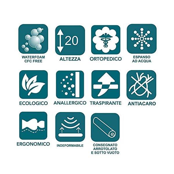 Evergreenweb - Materasso Singolo 90x190 Alto 20 cm in Poliuretano ORTOPEDICO lastra Water Foam Bio + CUSCINO Memory Foam… 6 spesavip