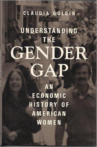 Utorrent Descargar Español Understanding The Gender Gap: Economic History Of American Women Ebook Gratis Epub