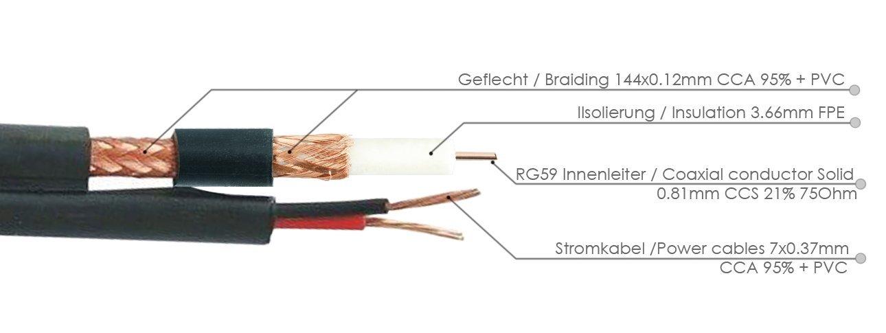 Nordstrand 100m RG59 Cable Coaxial para CCTV Camara de Seguridad Satélite de 0.81mm: Amazon.es: Electrónica
