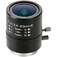 Axis 5503-181 Manual iris lens, varifocal 2.4-6MM for AXIS M1103 and M1104