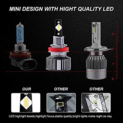 SINSEN H11/H9/H8 LED Headlight Bulbs Conversion Kit 20000LM 6500K CSP Chips IP68 Waterproof Headlight 2PCS: Automotive