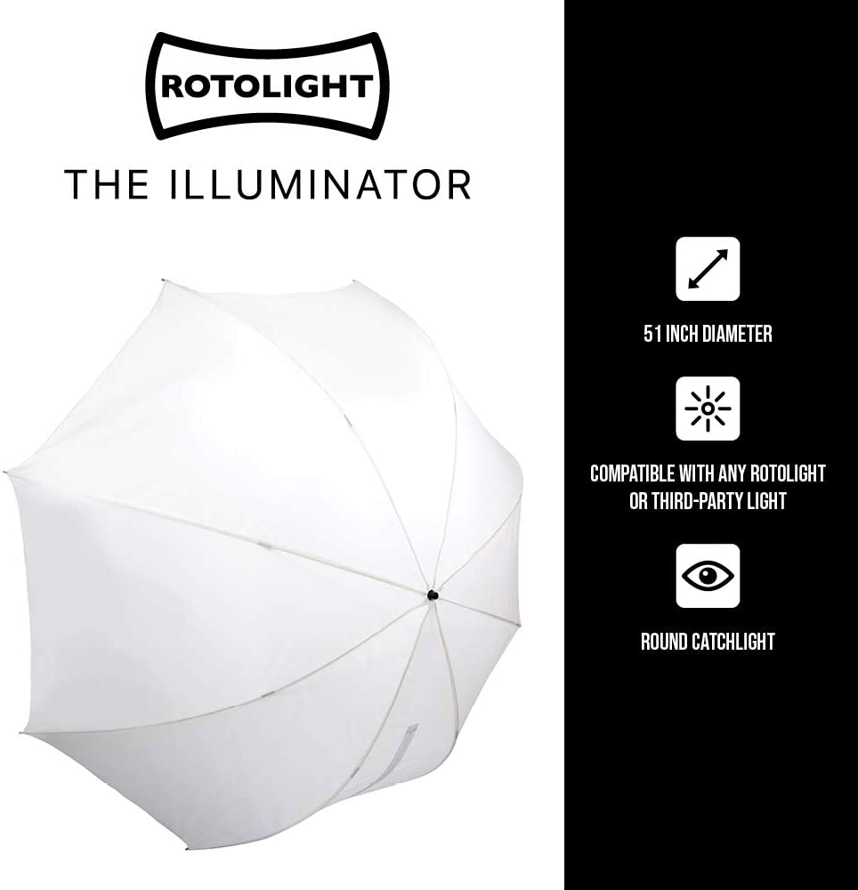 Rotolight Illuminator Light Modifier Bundle for NEO 2 AEOS /& ANOVA PRO 2 LED Lights