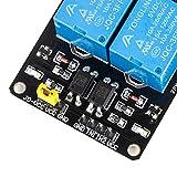 MCIGICM 2 Channel DC 5V Relay Module for Arduino