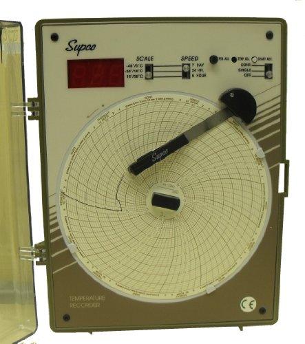 Supco CR87JC Celsius Type J Thermocouple Temperature Circular Chart Recorder, 6