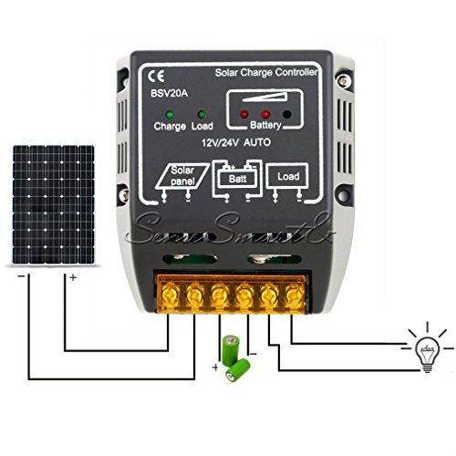 12 Volt Solar Battery Charger Reviews - 7