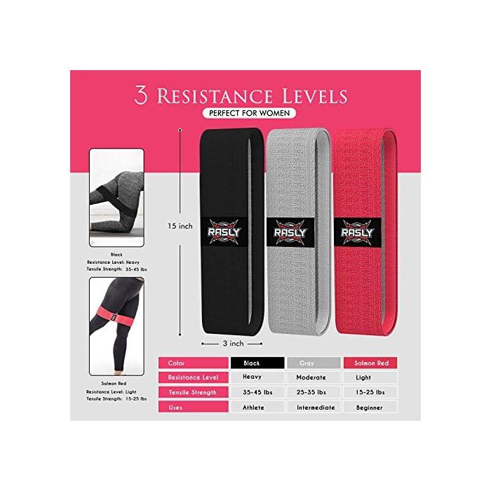 51s6mcPf6QL Calidad premium: las bandas elásticas fitness para mujeres y hombres son diferentes de las bandas de entrenamiento de látex / goma, hechas de material de tela elástica de algodón y poliéster de alta calidad, que nunca se deslizan o enrollan Diseño duradero: nuestro método de costura lo hace muy duradero, gomas elasticas fitness al botín son mucho más seguras que la de látex, funcionan muy bien para ayudarlo a realizar mejor las sentadillas Resistencia de 3 niveles: Resistance bands sets de entrenamiento tiene 3 niveles diferentes de resistencia para elegir, diferentes fortalezas le proporcionarán más flexibilidad y más opciones para su rutina de ejercicios