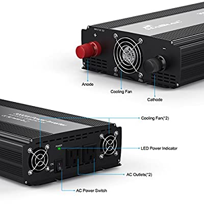 HAITRAL Power Inverter 3000W Modified Sine Wave Inverter 3000 Watt 12 Volt DC to 110 Volt AC Converter with Three Intelligent Temperature Control Fans: Automotive