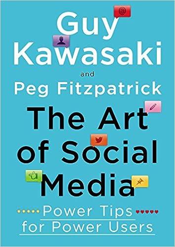 The art of Social media:Power tips for Power users