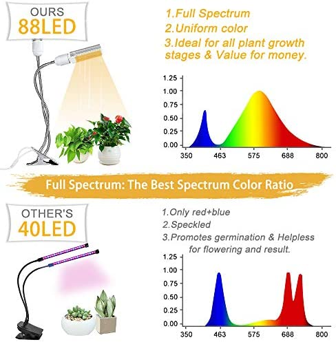 45W LED Grow Light with Timer AUTO On Off, Full Spectrum LED Plant Lights for Indoor Plants, 5 Dimmable Levels, LED Grow Lamp with Replaceable Bulbs for Seedling Blooming Fruiting