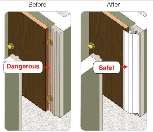 Door Finger Hinge Side Safety Guard Shield Protector Set