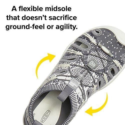 Grey Women's KEEN Evofit One Hiking Grey Sandals d7Y7w4