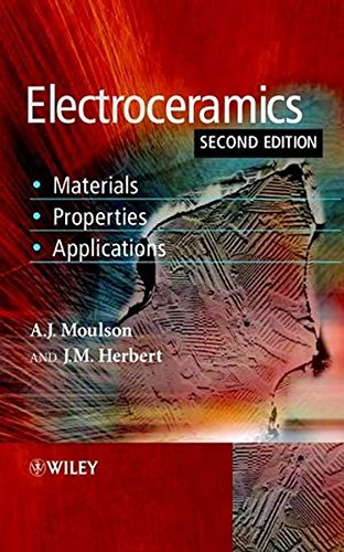 Electroceramics: Materials, Properties, Applications