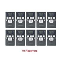 EXMAX® HRD-102 Mini Portable DSP FM Stereo Radio Digital Clock Receiver 60-108MHz with Earphone for Tour Guide System Teaching Training Simultaneous Translation Meeting Museum Gray (10pack)
