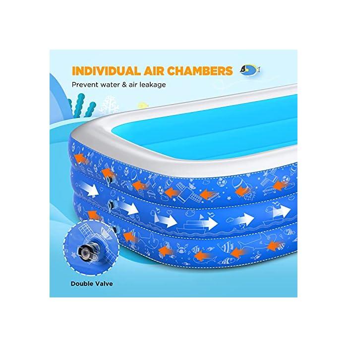 La piscina inflable tiene capacidad para 2 adultos y 3 niños (300 x 180 x 56cm) para disfrutar de una fiesta en la piscina en el patio trasero. Las criaturas marinas, los transbordadores espaciales y otros patrones de la superficie aumentan la diversión entre padres e hijos La Hyvigor piscina hinchable fabricada de material de PVC de alta resistencia que protege el medio ambiente, espesor 0.4 mm, un 50% más gruesa que la mayoría del mercado, lo que reduce el riesgo de pinchazos y garantiza una larga vida útil 3 cámaras de aire individuales de la piscina pueden soportar un peso adicional al tiempo que evitan las fugas de aire, sin deformación a altas temperaturas, utilizable en la playa