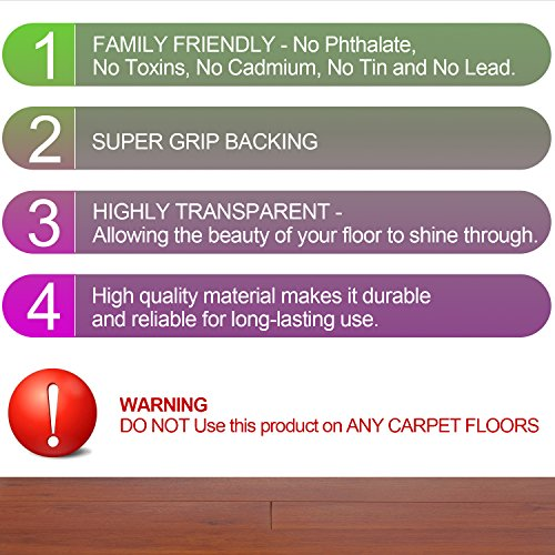 Desk Chair Mat for Carpet - Vinyl Floor Protector for Low-Pile Carpets,Non-Slip Bottom | Home, Office, Computer by kuss Online (Image #5)