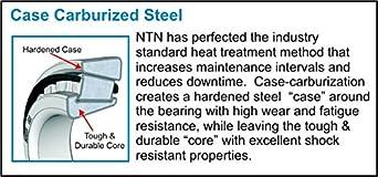 NTN-BOWER-BEARINGS 3920