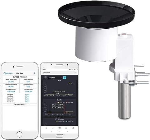 ECOWITT WH40 Wireless
