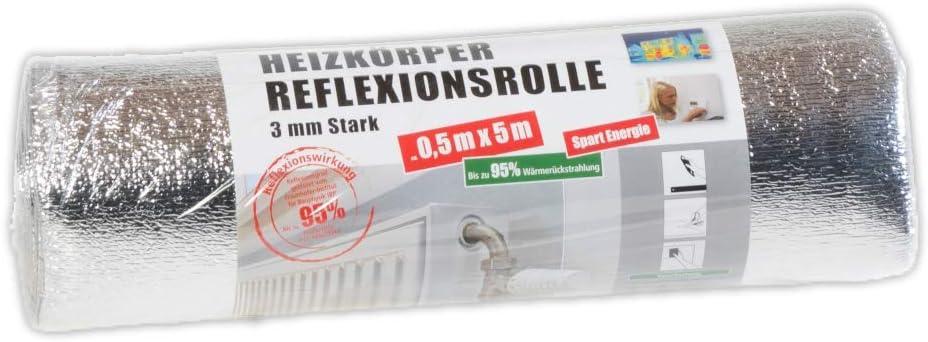 Radiador calor Reflector | Reflexion rollo | 5m x 0,5m| 95% térmica trasera strah lung| ahorrar en Calefacción