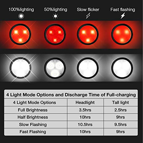 Akale Rechargeable Bike Light Set, Super Bright LED Bicycle Lights Front and Rear, 4 Light Mode Options, 650mah Lithium Battery, Bike Headlight, IPX4 Waterproof, 2 USB Cables 3 Strap Included by Akale (Image #2)