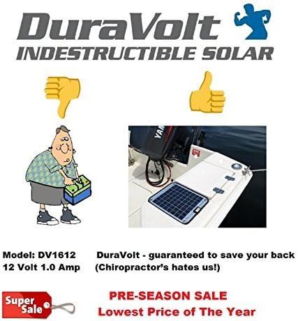 Amazon.com: Cargador solar de batería de 16.6 Watts ...