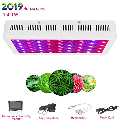 Led Light Spectrum For Growing in US - 1