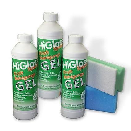 Higloss Test