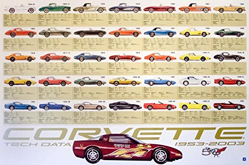 - Corvette Tech Data 1953-2003 50th Anniversary Edition Car Poster