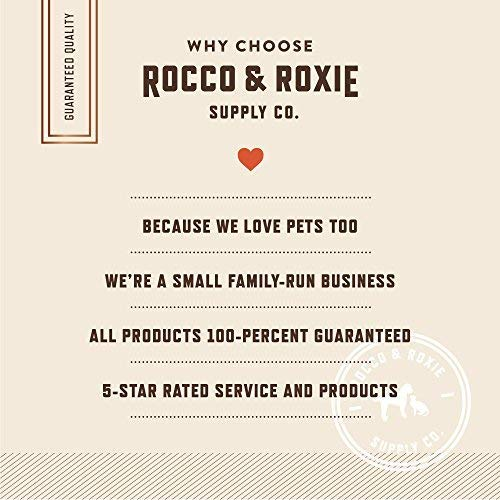Rocco & Roxie Dog Shampoo Hypoallergenic for Sensitive Skin - Best for Delicate Puppy - Calming Rosemary, Aloe, Chamomile - Pet Allergy Wash Bath (32 oz)