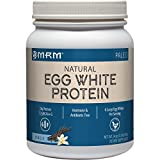 Egg Protein Powders