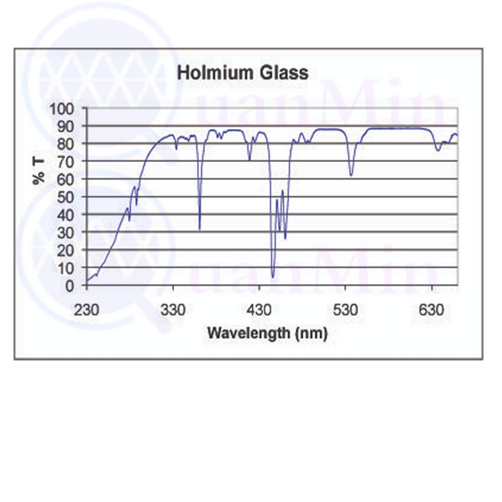Quanmin 12.5mmx45mmx1.0 mm 240-640nm Holmium Glass Filter for Wavelength in The UV/Visible and assessing The wavelength Accuracy of Your Spectrophotometer by Quanmin (Image #5)