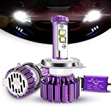 MICTUNING Extremely Bright H4(9003) LED Headlight Bulbs, 80W 8000 Lumens Hi/Lo Beam (6000K White, Pack of 2)
