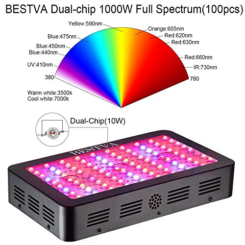 BESTVA 1000W LED Grow Light Full Spectrum Dual-Chip Growing Lamp for Hydroponic...