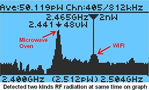 Advanced GQ EMF-380 V2 Multi-Field Electromagnetic Radiation 3-in-1 EMF ELF  Meter RF Spectrum Analyzer Ghost Cell Tower Smart Meter WiFi hiden Spy
