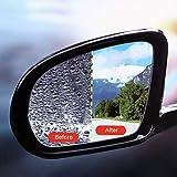 vitesurz for Mini R/FCar Rearview Mirror Protective