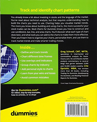 stock charts for dummies for dummies business personal finance