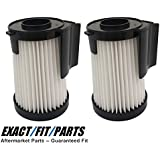 Filter for Eureka DCF-10 DCF-14, 62731c, 62396, Optima 431, WASHABLE 2-Pack