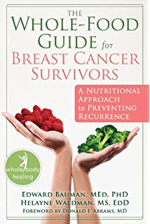 for cancer diet prevention breast