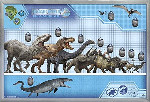 Trends International Jurassic World-Chart Wall Poster, 24.25