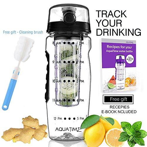 Tritan Plastic Fruit Infuser Water Bottle (Black) - 5