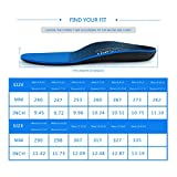 WalkHero Plantar Fasciitis Feet Insoles Arch Supports Orthotics Inserts Relieve Flat Feet, High Arch, Foot Pain