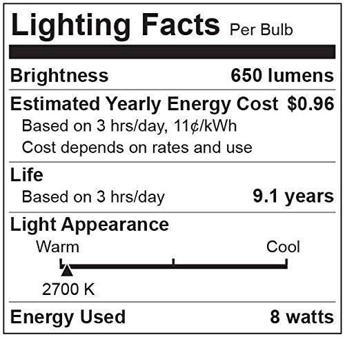 Buy led flood light for kitchen