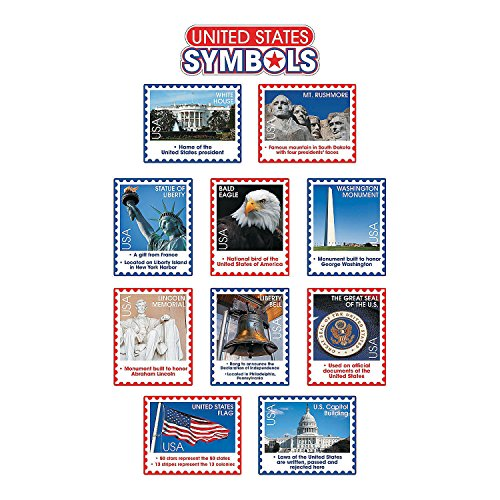 Patriotic Symbols Bulletin Board - Jumbo USA Symbols Mini Bulletin Board Set