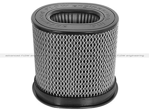 AFE Filters 21-91109 MagnumFLOW Intake PRO DRY S Air Filter
