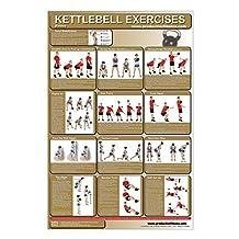 Kettlebell Poster