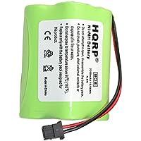 HQRP 2200mAh Battery for Uniden BEARCAT SPORTCAT BP-180 BP180 BP-250 BP250 BBTY0356001 Replacement plus HQRP Coaster