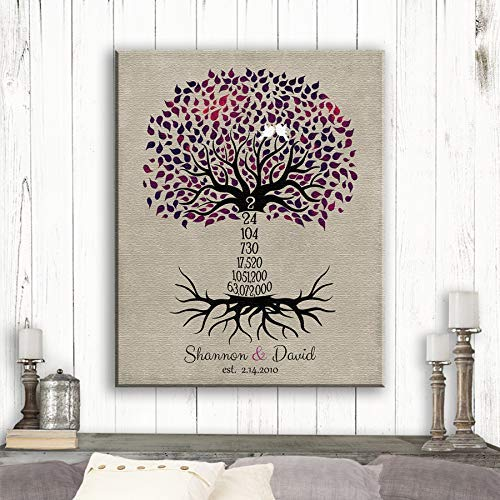2nd Wedding Anniversary 2 Year Personalized Wedding Tree Love Birds Countdown Gift For Couple Custom Art Print on Paper Canvas Metal #1431 Canvas Print (Count Bird)