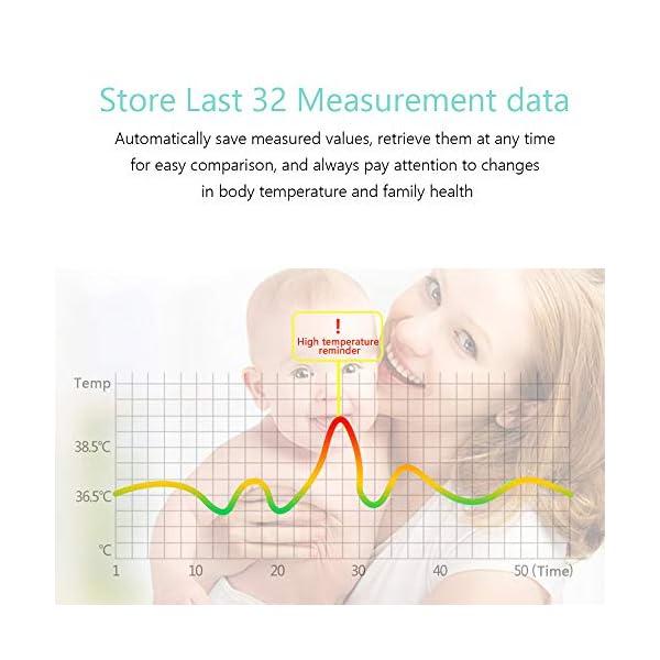 OWSOO Termómetro de Frente, Sin Contacto, Termómetro Digital Infrarrojos para Bebe, Niños, Adultos 6