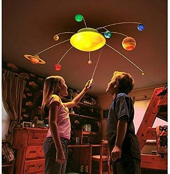 BSL Sistema de Control RC Iluminado Solar del Light-up de Sun con ...